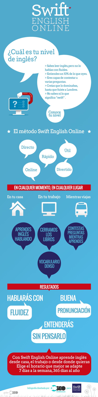 clases infles online swiftonline-infografia